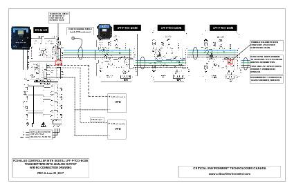 Wiring Drawing: FCS with Option -AO and LPT-P to VFD