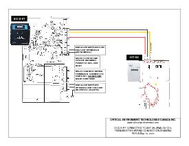 Wiring Drawing: DCC and AST-IS5