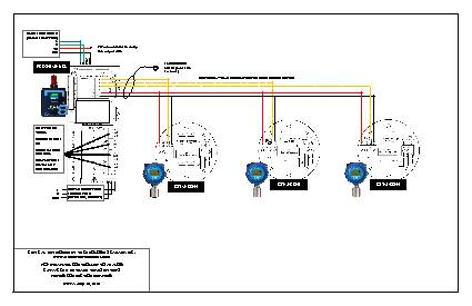 Wiring Drawing: FCS-8-B with Options -AI-L-DL and CXT-A-CCH4 (analog)