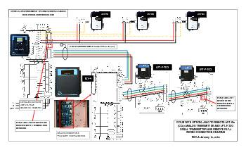 Wiring Drawing: FCS-M with Option -AIAO and LPT-P, AST-IS6 and RLY-4