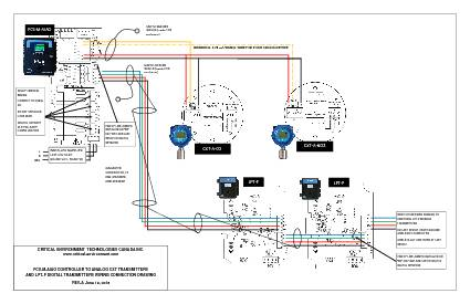 Wiring Drawing: FCS-M with Option -AIAO and CXT-A (analog, echem sensor) and LPT-P