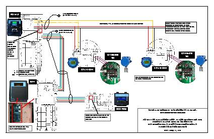 Wiring Drawing: FCS-M with Option -AI and remote CXT-A (analog, catalytic sensor), RLY-4 and QCC-RDM