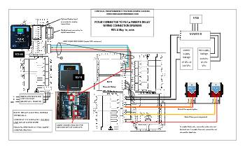 Wiring Drawing: FCS-M with RLY-8 connected to RSH-24VDC and exhaust fan