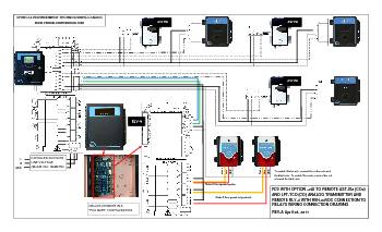Wiring Drawing: FCS with Option -2AI, LPT, AST-IS6, RLY-4 and RSH-24VDC