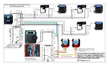 Wiring Drawing: FCS with Option -2AI, LPT, AST-IS6, RLY-8 and RSH-24VDC