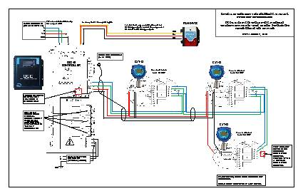 Wiring Drawing: QCC-B and CXT-D (digital) with RSH-24VDC