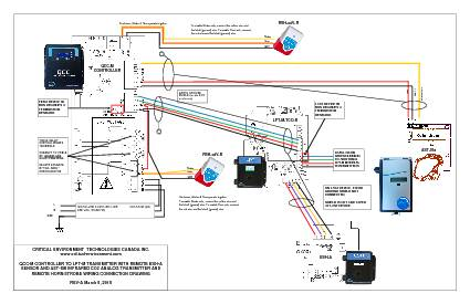 Wiring Drawing: QCC-M with LPT-M, ESH-A, AST-IS6 and RSH-24V