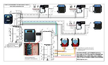 Wiring Drawing: FCS with Option -2AI, LPT, AST-IS18, RLY-4 and RSH-24VDC