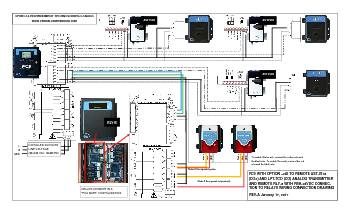 Wiring Drawing: FCS with Option -2AI, LPT, AST-IS18, RLY-8 and RSH-24VDC