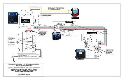 Wiring Drawing: QCC-M with LPT-P, QCC-RDM and RSH-24VDC