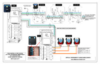 Wiring Drawing: FCS-M with LPT-P and RSH-24VDC using Remote Relay RLY-4